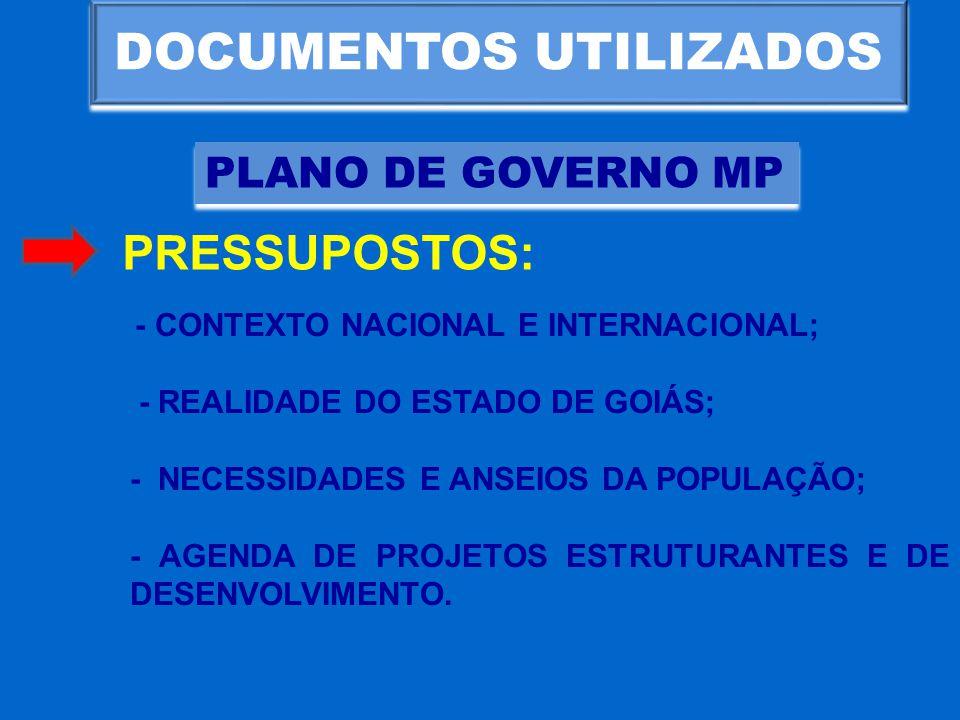 DOCUMENTOS UTILIZADOS PLANO DE GOVERNO MP PRESSUPOSTOS: - CONTEXTO NACIONAL E INTERNACIONAL; - REALIDADE DO ESTADO DE GOIÁS; - NECESSIDADES E ANSEIOS