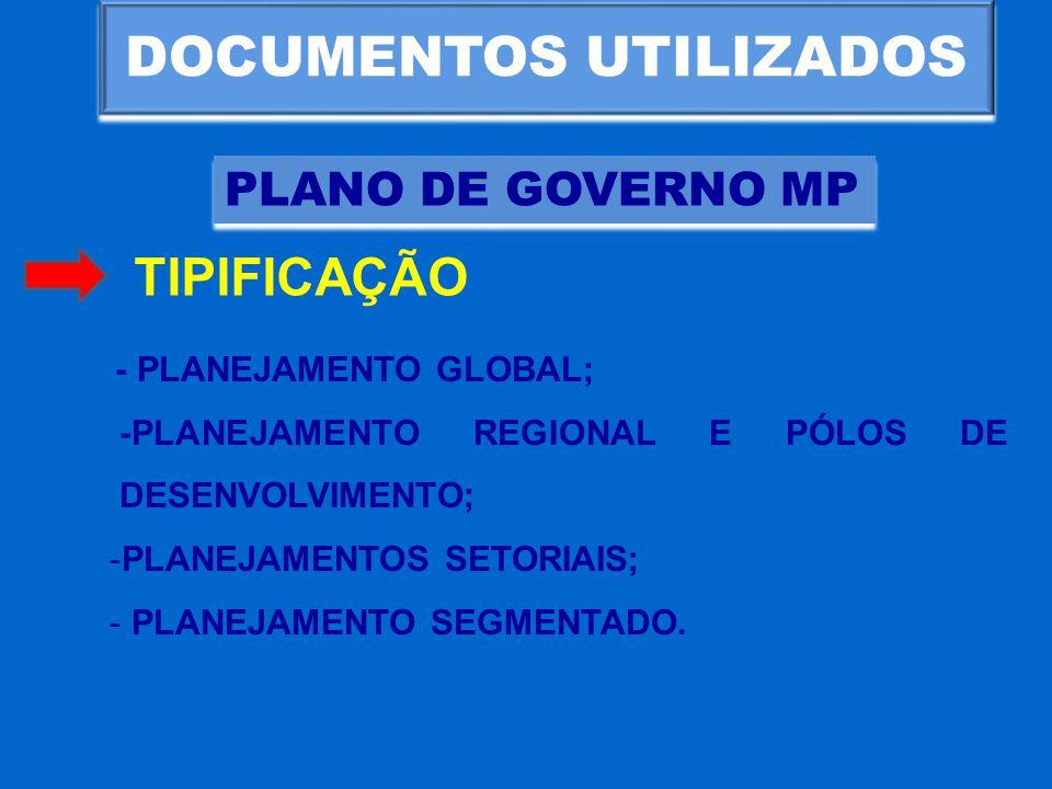 DOCUMENTOS UTILIZADOS PLANO DE GOVERNO MP TIPIFICAÇÃO - PLANEJAMENTO GLOBAL; -PLANEJAMENTO REGIONAL E PÓLOS DE DESENVOLVIMENTO; -PLANEJAMENTOS SETORIA