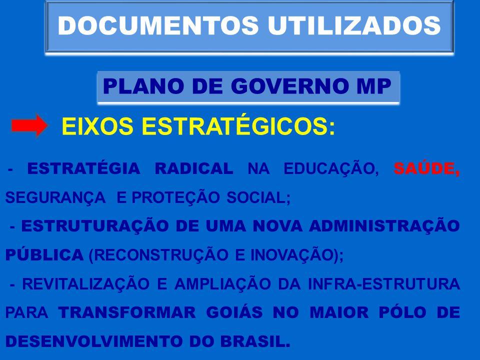 DOCUMENTOS UTILIZADOS PLANO DE GOVERNO MP EIXOS ESTRATÉGICOS: - ESTRATÉGIA RADICAL NA EDUCAÇÃO, SAÚDE, SEGURANÇA E PROTEÇÃO SOCIAL; - ESTRUTURAÇÃO DE