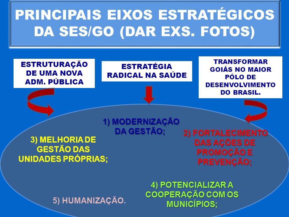 ESTRUTURAÇÃO DE UMA NOVA ADM. PÚBLICA PRINCIPAIS EIXOS ESTRATÉGICOS DA SES/GO (DAR EXS. FOTOS) 2) FORTALECIMENTO DAS AÇÕES DE PROMOÇÃO E PREVENÇÃO; 2)