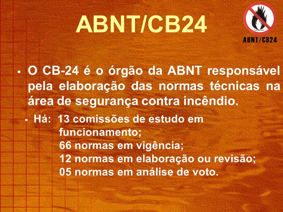 I ENCONTRO DO CB24 R.S.