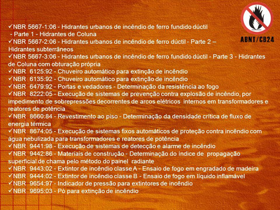 66 Normas Brasileiras