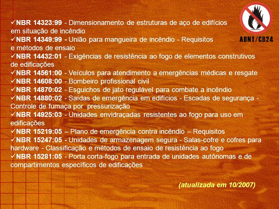  NBR 12962:98 - Inspeção, manutenção e recarga em extintores de incêndio  NBR 12992:93 - Extintor de incêndio classe C - Ensaio de condutividade elétrica  NBR 13231:05 - Proteção contra incêndio em subestações elétricas de geração, transmissão e distribuição  NBR 13434-1:04 - Sinalização de segurança contra incêndio e pânico - Parte 1: Princípios de projeto  NBR 13434-2:04 - Sinalização de segurança contra incêndio e pânico - Parte 2: Símbolos e suas formas dimensões e cores  NBR 13434-3:05 - Sinalização de segurança contra incêndio e pânico – Parte 3: requisitos e métodos de ensaio  NBR 13436:95 - Líquido gerador de espuma de película aquosa (AFFF) a 3% para uso aeronáutico  NBR 13485:99 - Manutenção de terceiro nível (vistoria) em extintores de incêndio  NBR 13714:00 - Sistemas de hidrantes e de mangotinhos para combate a incêndio  NBR 13768:97 - Acessórios destinados à porta corta-fogo para saída de emergência – Requisitos  NBR 13792:97 - Proteção contra incêndio, por sistema de chuveiros automáticos, para áreas de  armazenamento em geral  NBR 13848:97 - Acionador manual para utilização em sistemas de detecção e alarme de incêndio  NBR 13859:97 - Proteção contra incêndio em subestações elétricas de distribuição  NBR 13860:97 - Glossário de termos relacionados com a segurança contra incêndio  NBR 14023:97 - Registro de atividades de bombeiros  NBR 14096:98 - Viaturas de combate a incêndio  NBR 14100:98 - Proteção contra incêndio - Símbolos gráficos para projeto  NBR 14276:99 - Programa de brigada de incêndio  NBR 14277:05 - Instalações e Equipamentos para treinamento de combate a incêndio - Requisitos