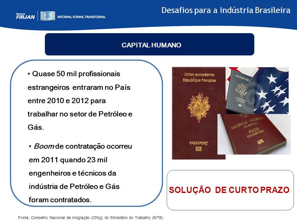 • Quase 50 mil profissionais estrangeiros entraram no País entre 2010 e 2012 para trabalhar no setor de Petróleo e Gás. • Boom de contratação ocorreu