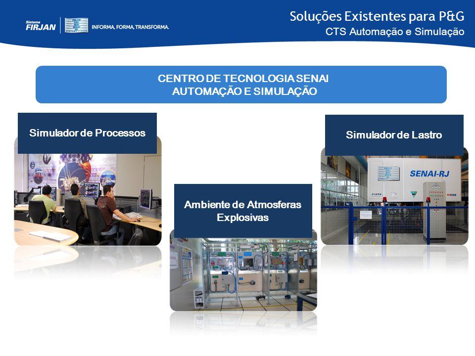Soluções Existentes para P&G CTS Automação e Simulação Simulador de Processos Ambiente de Atmosferas Explosivas Simulador de Lastro CENTRO DE TECNOLOG