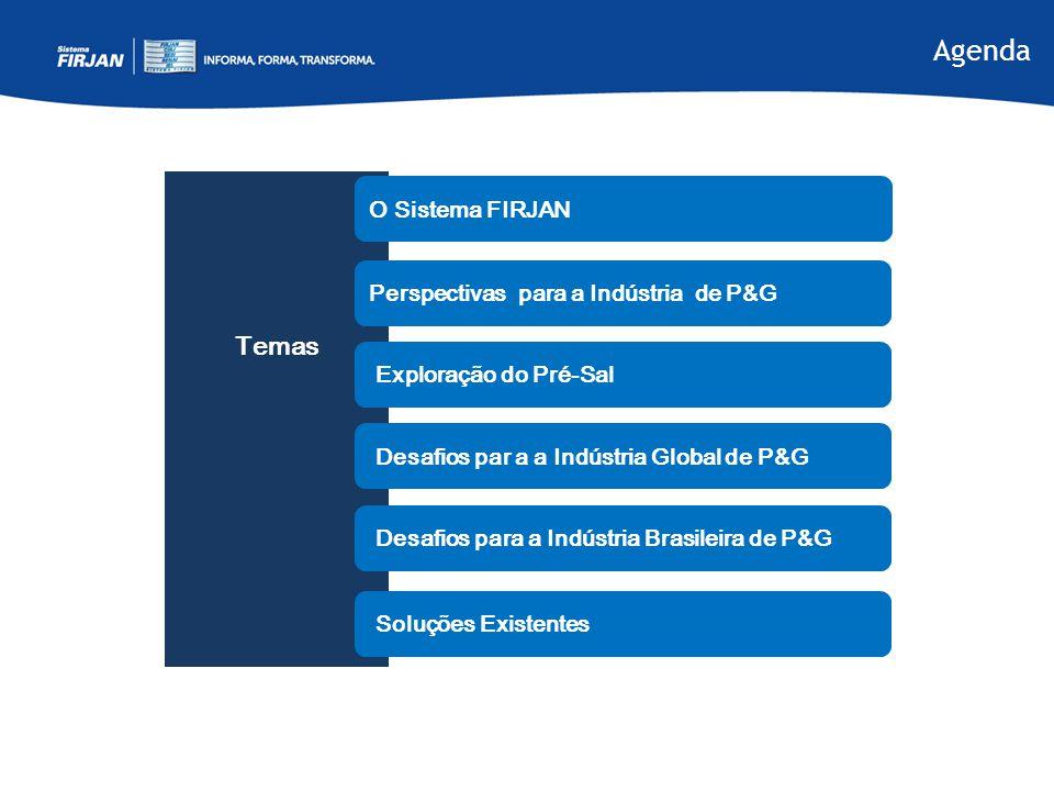 Temas Desafios par a a Indústria Global de P&G Perspectivas para a Indústria de P&G Desafios para a Indústria Brasileira de P&G Exploração do Pré-Sal