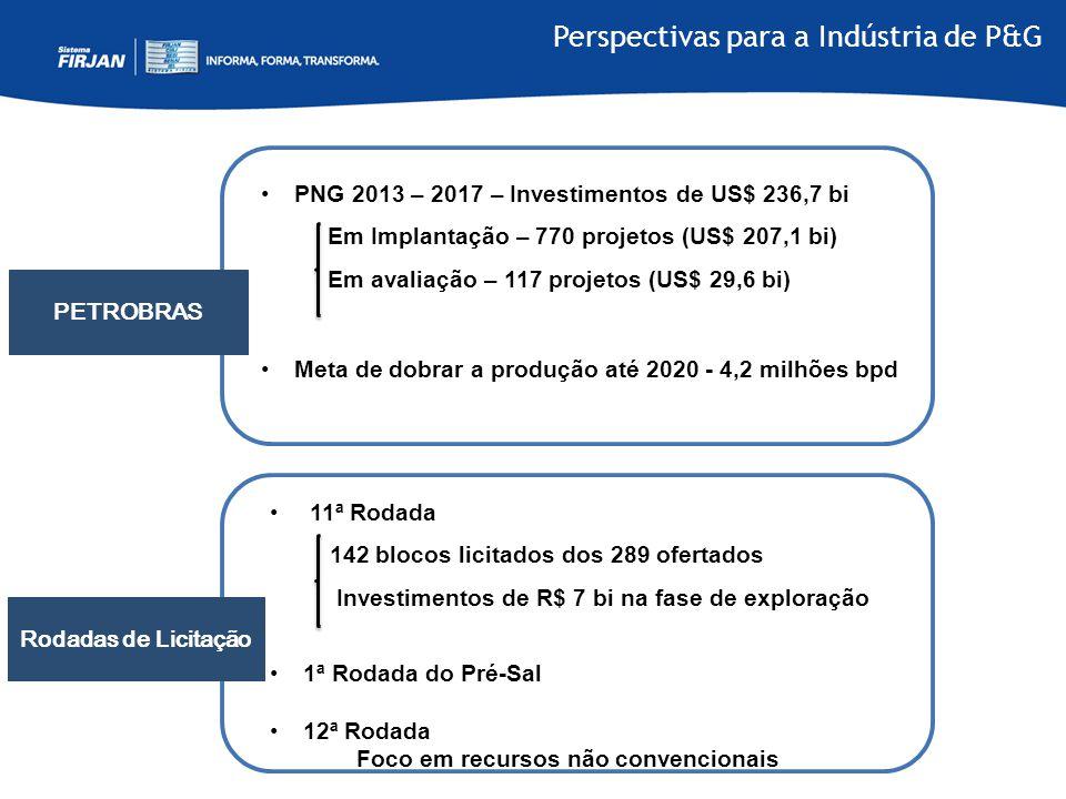 Perspectivas para a Indústria de P&G •PNG 2013 – 2017 – Investimentos de US$ 236,7 bi Em Implantação – 770 projetos (US$ 207,1 bi) Em avaliação – 117