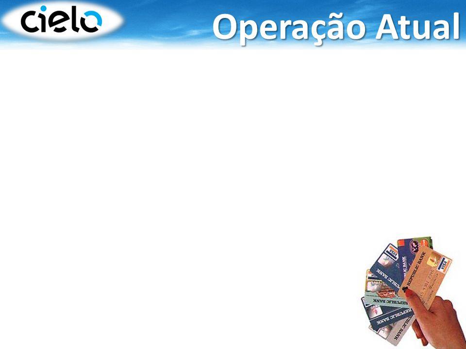 Operação Atual