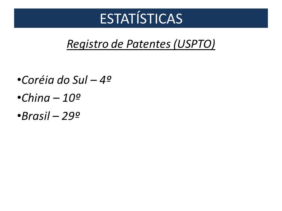 Registro de Patentes (USPTO) • Coréia do Sul – 4º • China – 10º • Brasil – 29º ESTATÍSTICAS