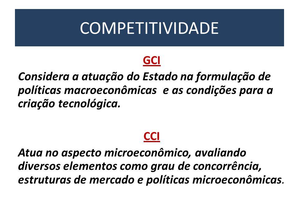 GCI Considera a atuação do Estado na formulação de políticas macroeconômicas e as condições para a criação tecnológica. CCI Atua no aspecto microeconô