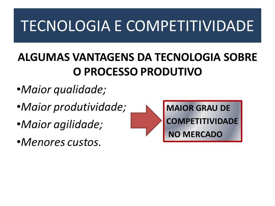 ALGUMAS VANTAGENS DA TECNOLOGIA SOBRE O PROCESSO PRODUTIVO • Maior qualidade; • Maior produtividade; • Maior agilidade; • Menores custos. TECNOLOGIA E