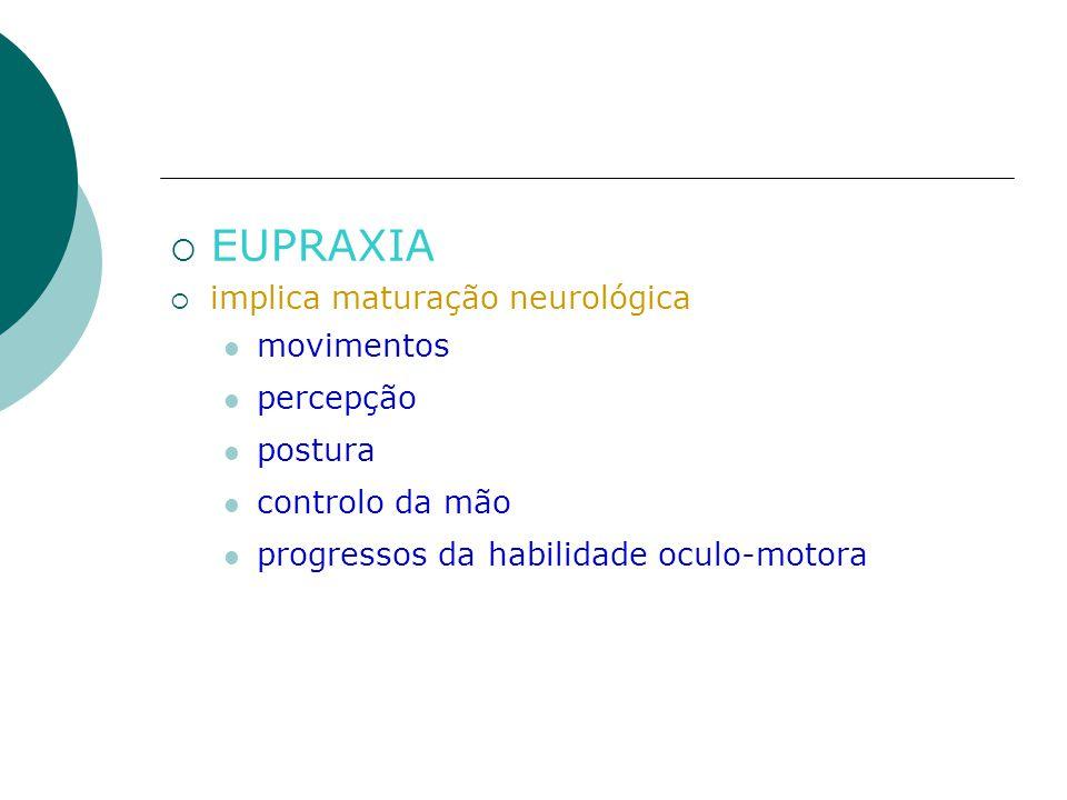 EUPRAXIA  capacidade de planear, dirigir e reter os movimentos  movimento neuro-perceptual que se organiza progressivamente durante o desenvolvimento da criança