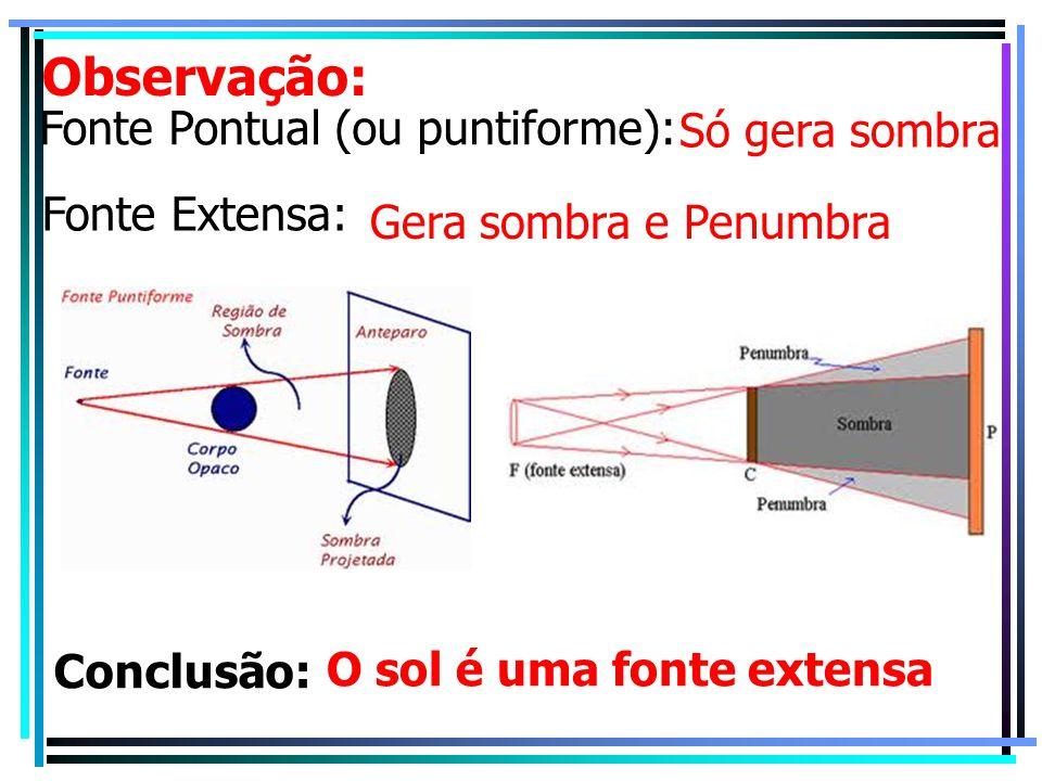 5. Princípios da óptica geométrica 5.3 Princípio da Propagação Retilínea dos R.L. Nos meios a luz se propaga em linha reta. Nos meios homogêneos e tra