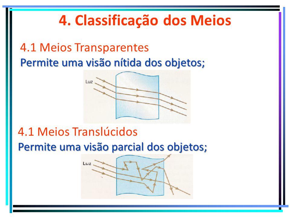 3. Fontes luminosas Fonte de luz Fonte de luz Pontual (Puntiforme) Extensas dimensões são irrelevantes em comparação com as distâncias da F.L. dimensõ