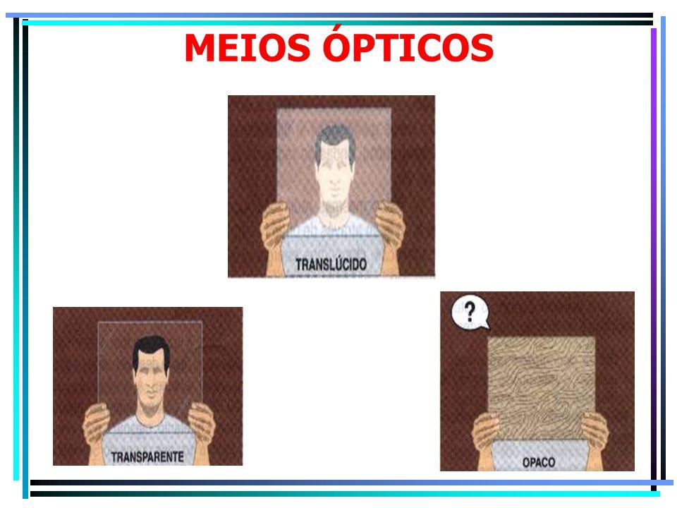 4. Classificação dos Meios 4.3 Meios Opacos Impede a propagação da luz; 4.4 Meios Homogêneos Apresenta as mesmas propriedades físicas em todos os seus