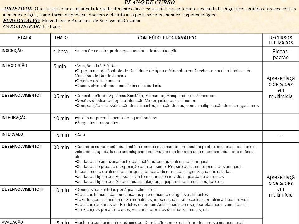 1 SECRETARIA MUNICIPAL DE GOVERNO PROGRAMA DE CONTROLE DE QUALIDADE DOS ALIMENTOS E DA ÁGUA EM ESCOLAS E CRECHES PÚBLICAS DO MUNICÍPIO DO RIO DE JANEIRO SUPERINTENDÊNCIA DE CONTROLE DE ZOONOSES, VIGILÂNCIA E FISCALIZAÇÃO SANITÁRIA
