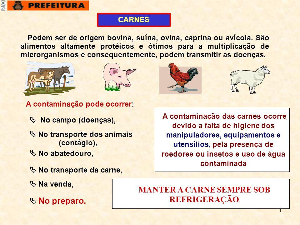 1 A contaminação pode ocorrer: CARNES Podem ser de origem bovina, suína, ovina, caprina ou avícola. São alimentos altamente protéicos e ótimos para a