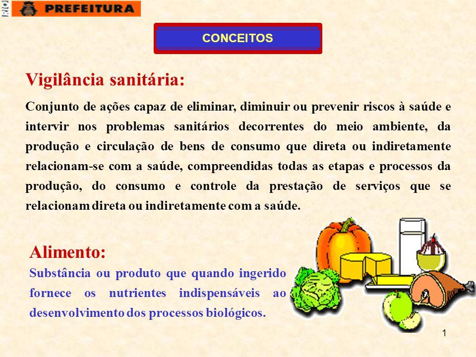1 CONCEITOS Vigilância sanitária: Conjunto de ações capaz de eliminar, diminuir ou prevenir riscos à saúde e intervir nos problemas sanitários decorre