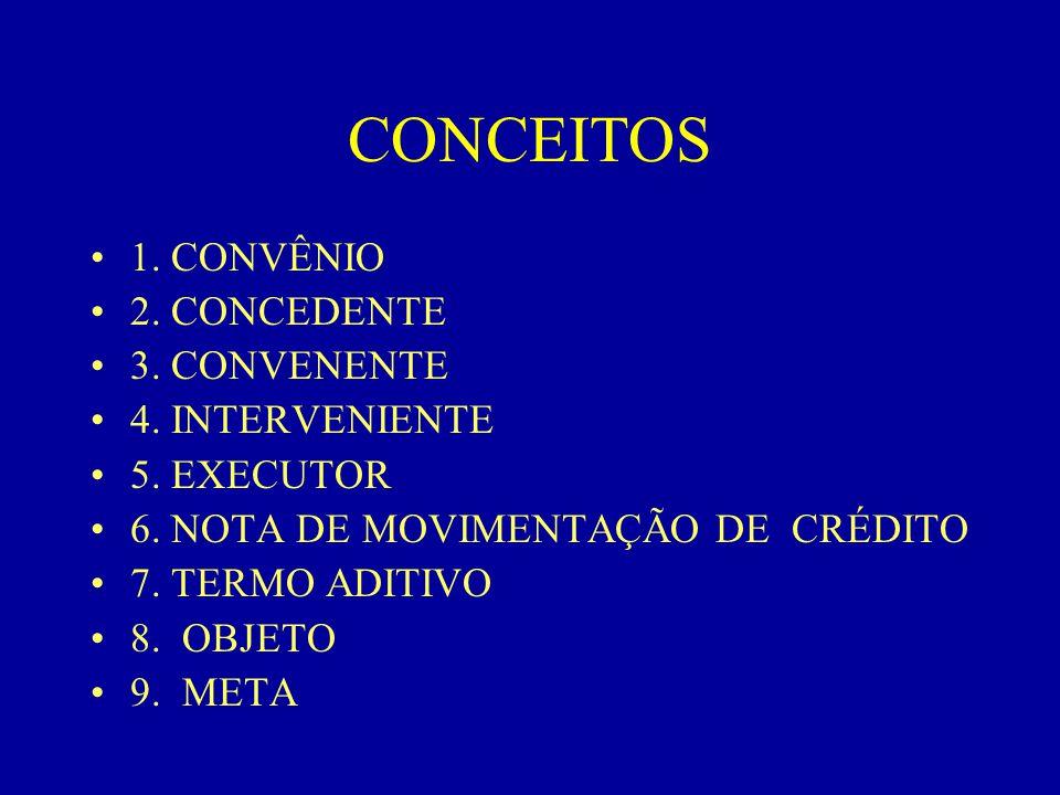 CONCEITOS •1. CONVÊNIO •2. CONCEDENTE •3. CONVENENTE •4. INTERVENIENTE •5. EXECUTOR •6. NOTA DE MOVIMENTAÇÃO DE CRÉDITO •7. TERMO ADITIVO •8. OBJETO •