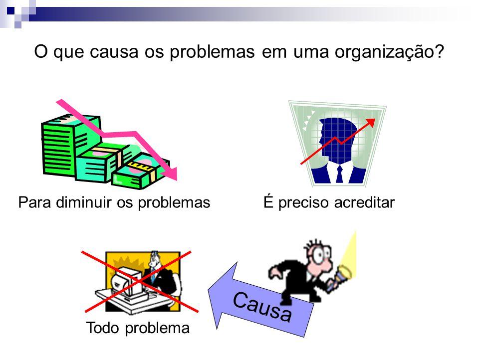 O que causa os problemas em uma organização? Para diminuir os problemas É preciso acreditar Todo problema Causa