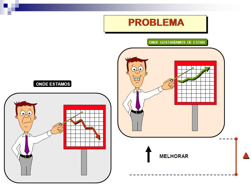 Como realizar um diagnóstico correto? Método estatístico. Método intuitivo. Coleta de dados