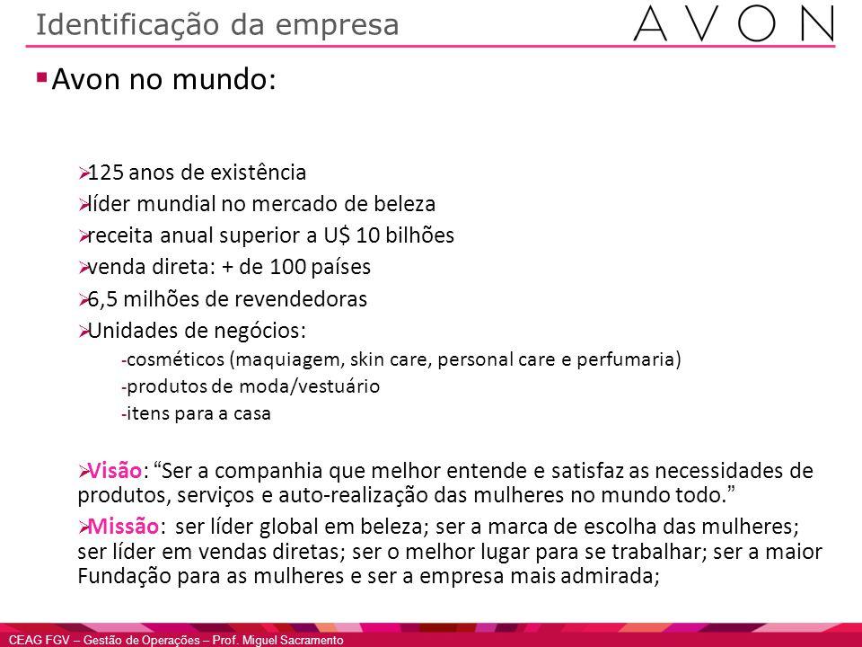CEAG FGV – Gestão de Operações – Prof. Miguel Sacramento  Avon no mundo:  125 anos de existência  líder mundial no mercado de beleza  receita anua