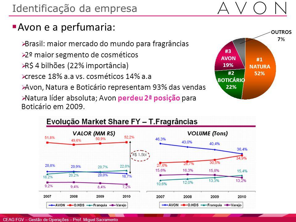 CEAG FGV – Gestão de Operações – Prof. Miguel Sacramento Identificação da empresa  Avon e a perfumaria:  Brasil: maior mercado do mundo para fragrân