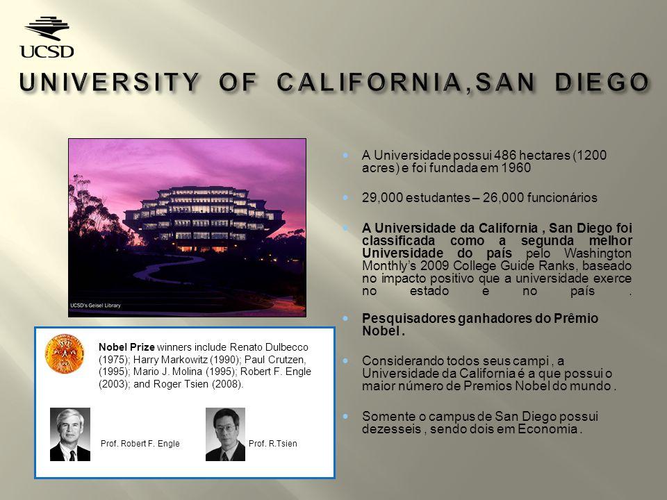 Vista Aérea do Campus da Universidade da California, San Diego (UCSD)