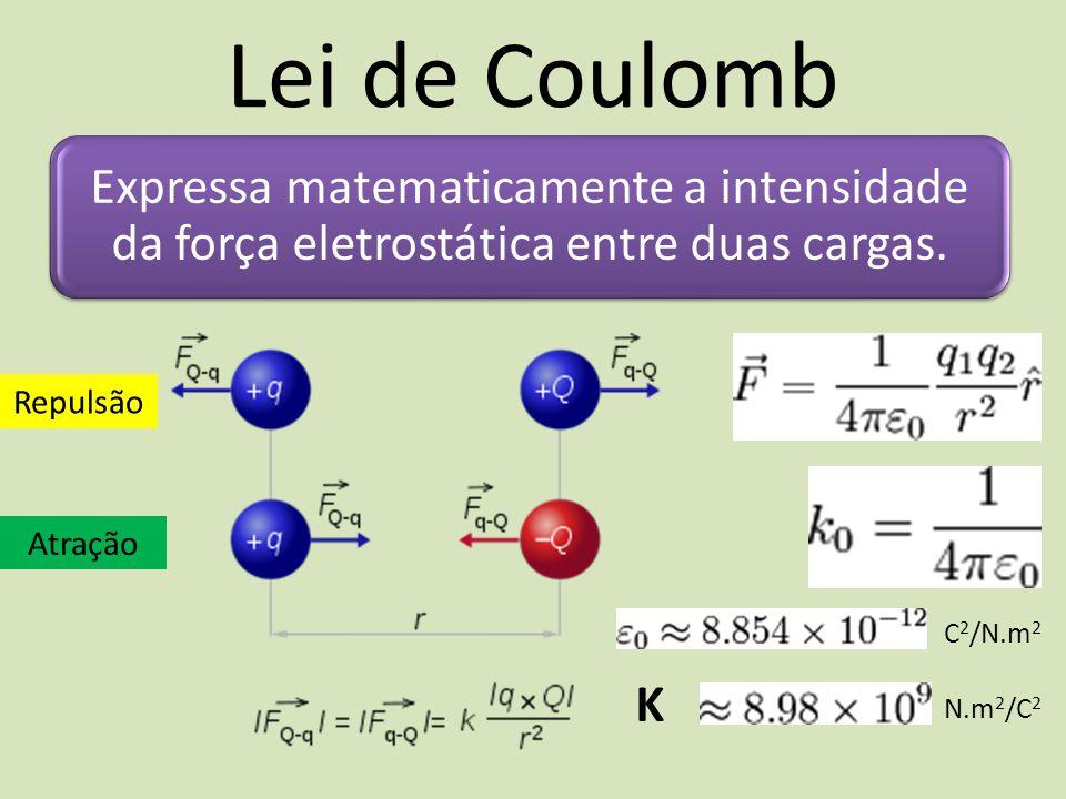 Lei de Coulomb Expressa matematicamente a intensidade da força eletrostática entre duas cargas. K Repulsão Atração N.m 2 /C 2 C 2 /N.m 2