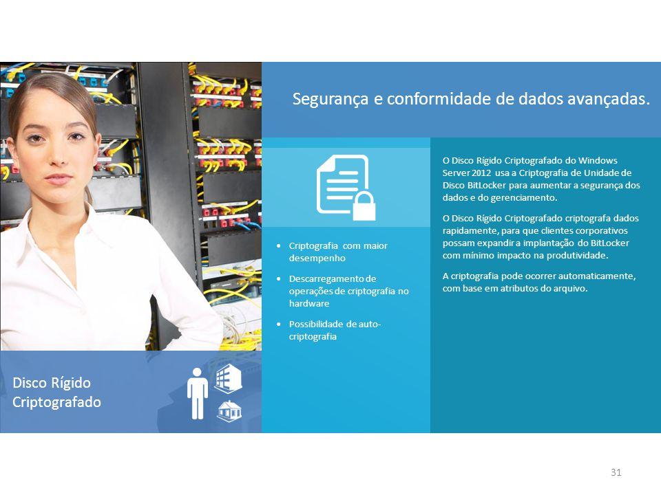 O Disco Rígido Criptografado do Windows Server 2012 usa a Criptografia de Unidade de Disco BitLocker para aumentar a segurança dos dados e do gerenciamento.