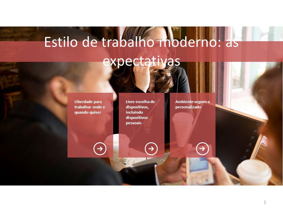 5 Estilo de trabalho moderno: as expectativas Liberdade para trabalhar onde e quando quiser Livre escolha de dispositivos, incluindo dispositivos pessoais Ambiente seguro e personalizado