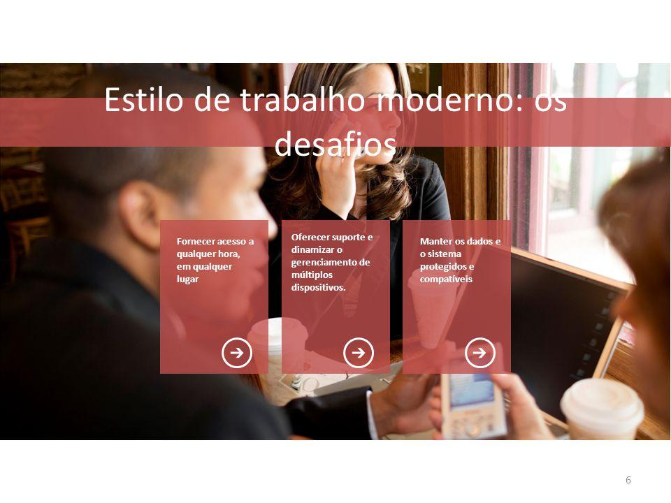•VDI •baseada em função 6 Estilo de trabalho moderno: os desafios Fornecer acesso a qualquer hora, em qualquer lugar Oferecer suporte e dinamizar o gerenciamento de múltiplos dispositivos.