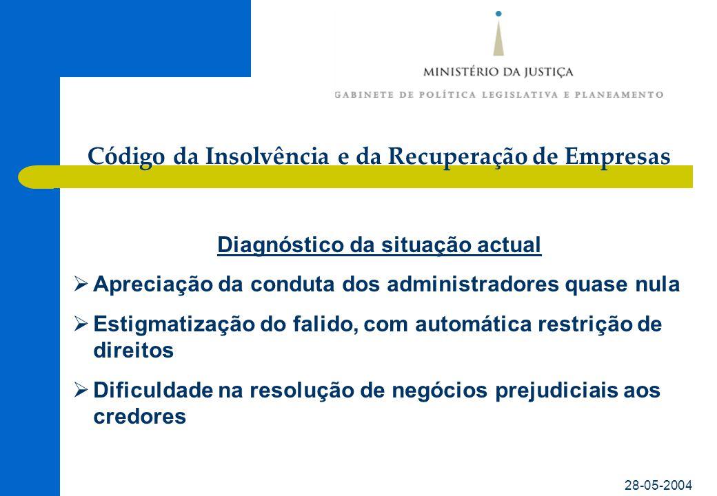 Código da Insolvência e da Recuperação de Empresas 28-05-2004 Descrição das linhas gerais do novo Código