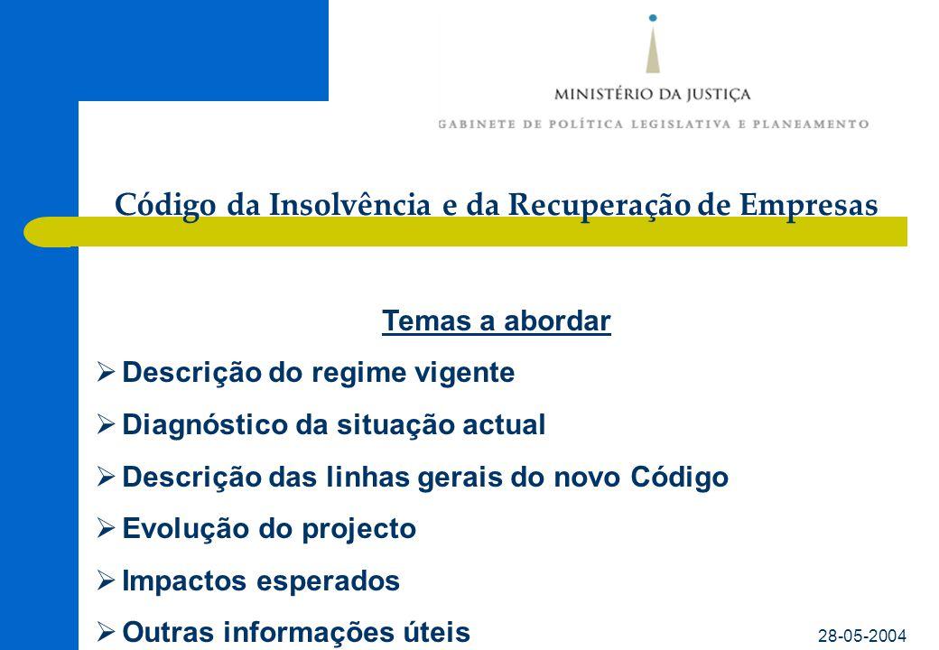 Código da Insolvência e da Recuperação de Empresas 28-05-2004 Descrição do regime vigente