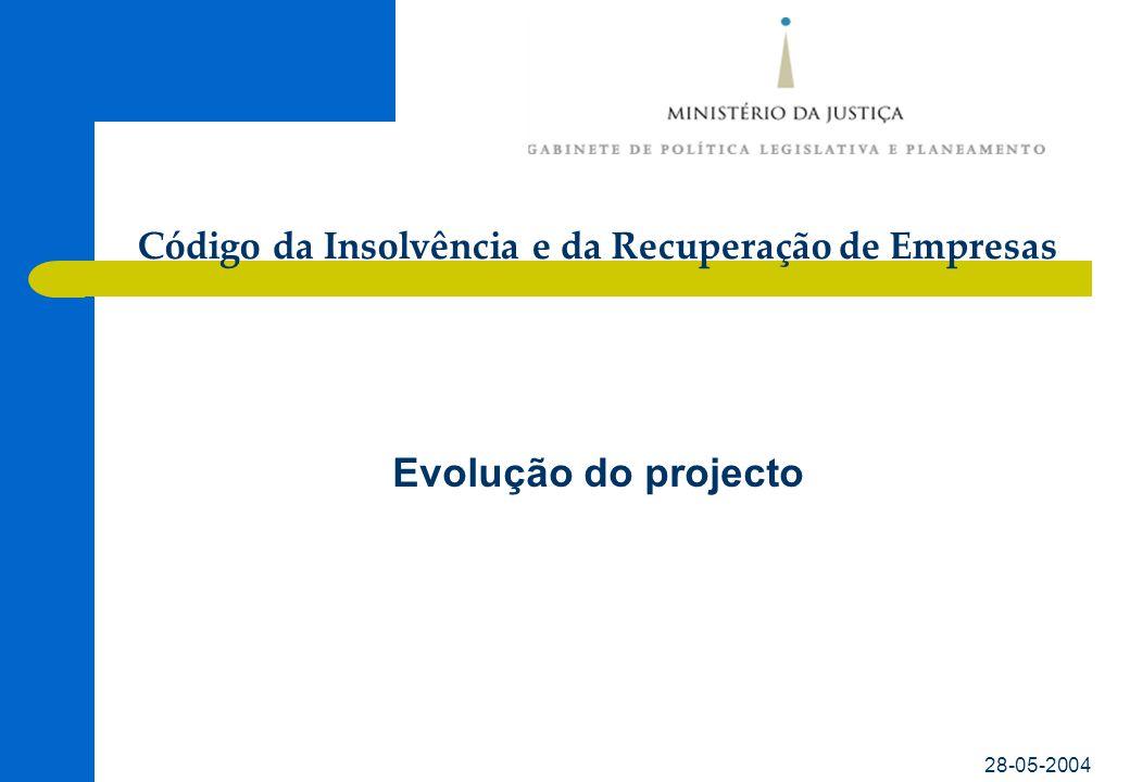Código da Insolvência e da Recuperação de Empresas 28-05-2004 Evolução do projecto  2002 Estudos e audição do Cons.