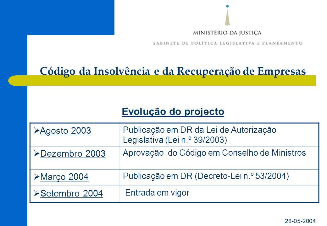 Código da Insolvência e da Recuperação de Empresas 28-05-2004 Principais impactos esperados