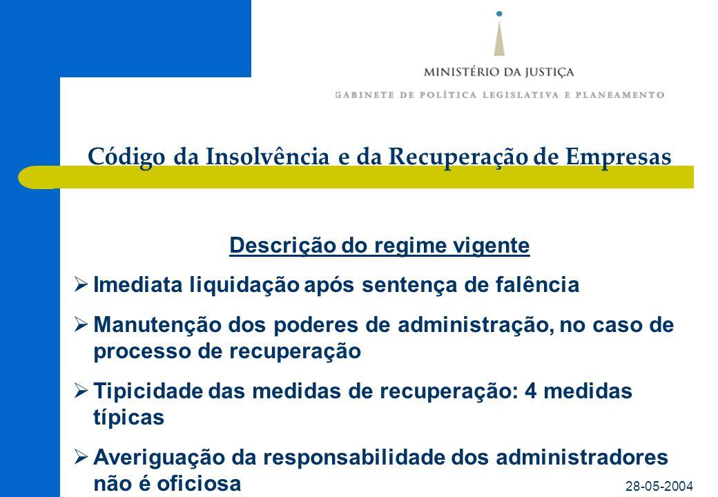Código da Insolvência e da Recuperação de Empresas 28-05-2004 Descrição do regime vigente  Declaração automática de inibição do falido para o exercício do comércio  Recursos até ao S.T.J.