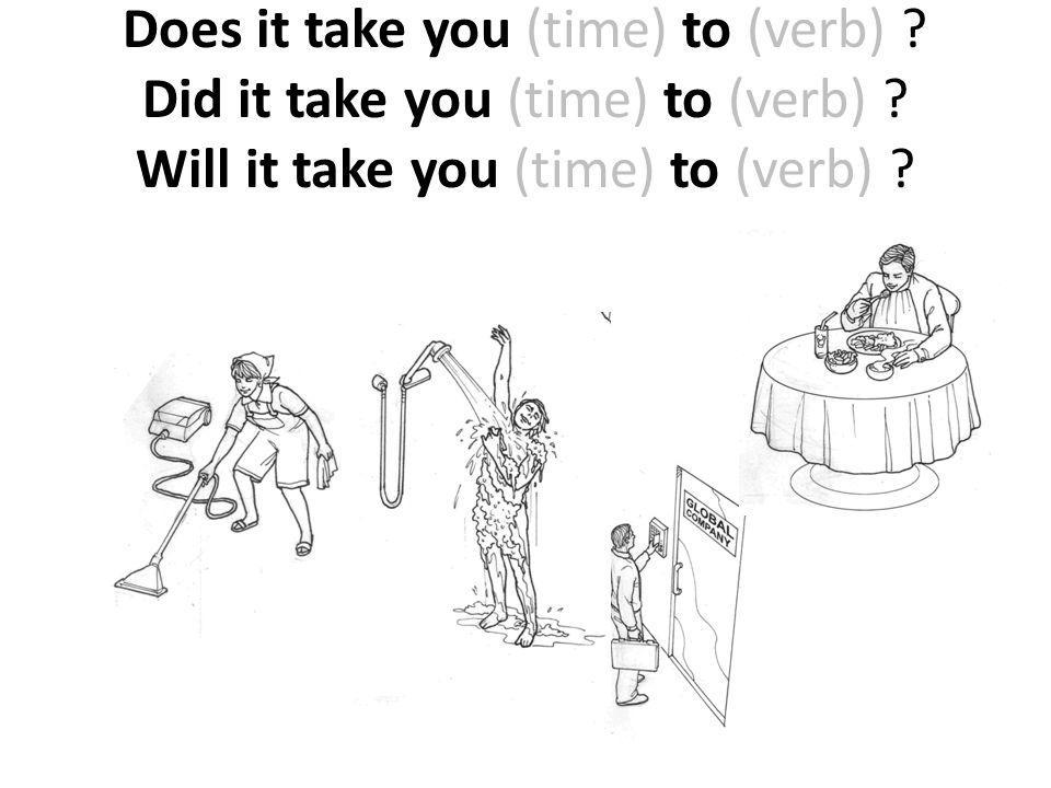 Does it take you (time) to (verb) ? Did it take you (time) to (verb) ? Will it take you (time) to (verb) ?