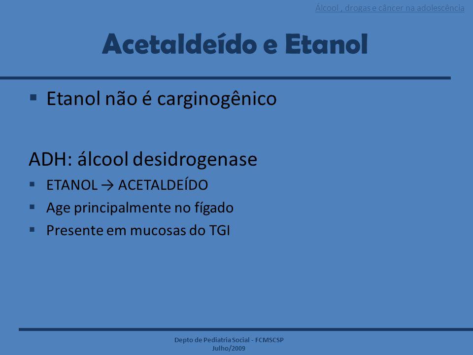 Álcool, drogas e câncer na adolescência Depto de Pediatria Social - FCMSCSP Julho/2009 Acetaldeído e Etanol  Etanol não é carginogênico ADH: álcool d