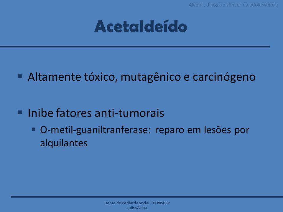 Álcool, drogas e câncer na adolescência Depto de Pediatria Social - FCMSCSP Julho/2009 Acetaldeído  Altamente tóxico, mutagênico e carcinógeno  Inib