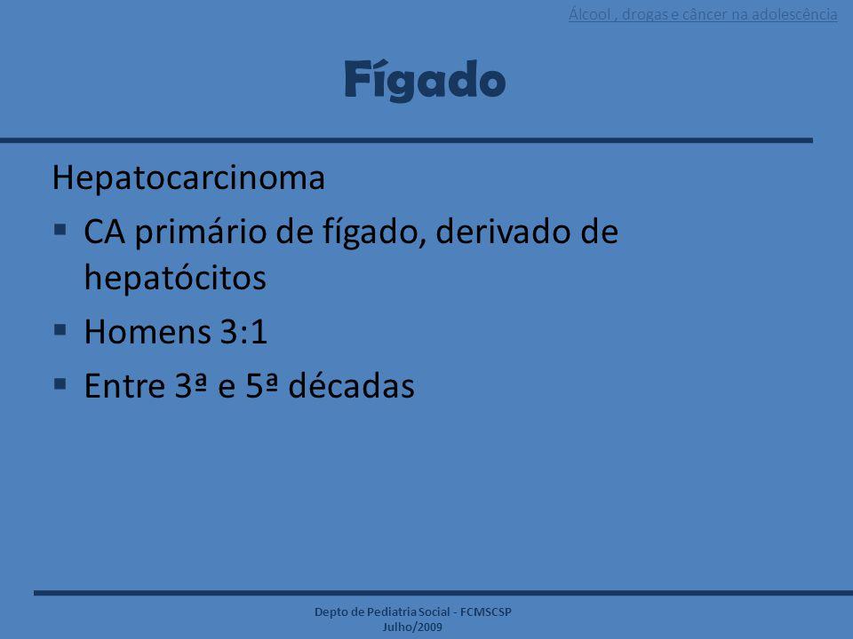 Álcool, drogas e câncer na adolescência Depto de Pediatria Social - FCMSCSP Julho/2009 Fígado Hepatocarcinoma  CA primário de fígado, derivado de hep