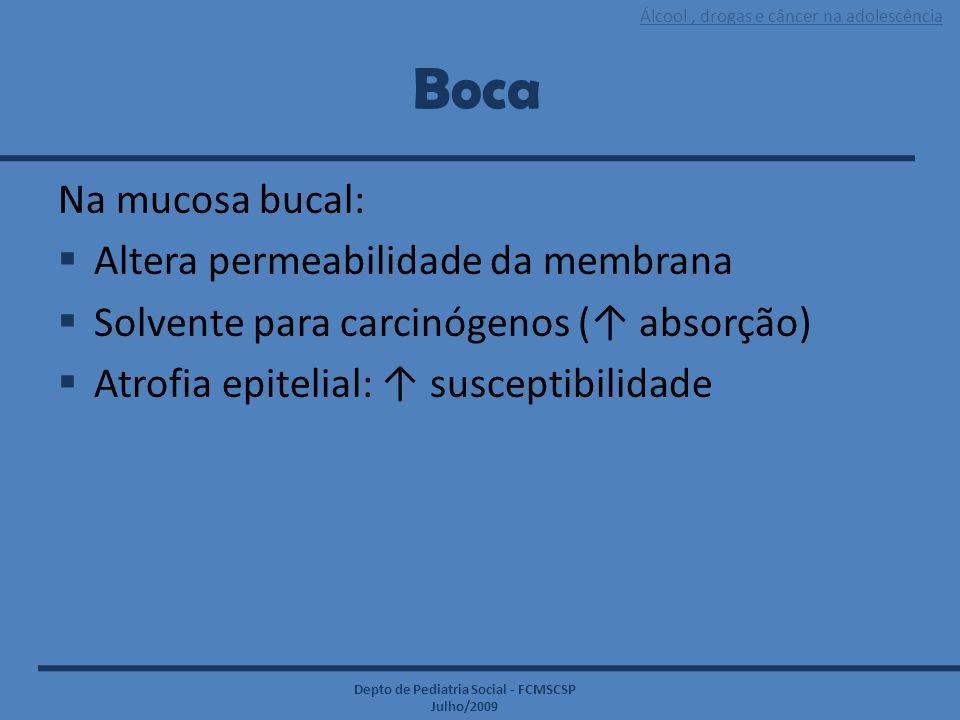Álcool, drogas e câncer na adolescência Depto de Pediatria Social - FCMSCSP Julho/2009 Boca Na mucosa bucal:  Altera permeabilidade da membrana  Sol
