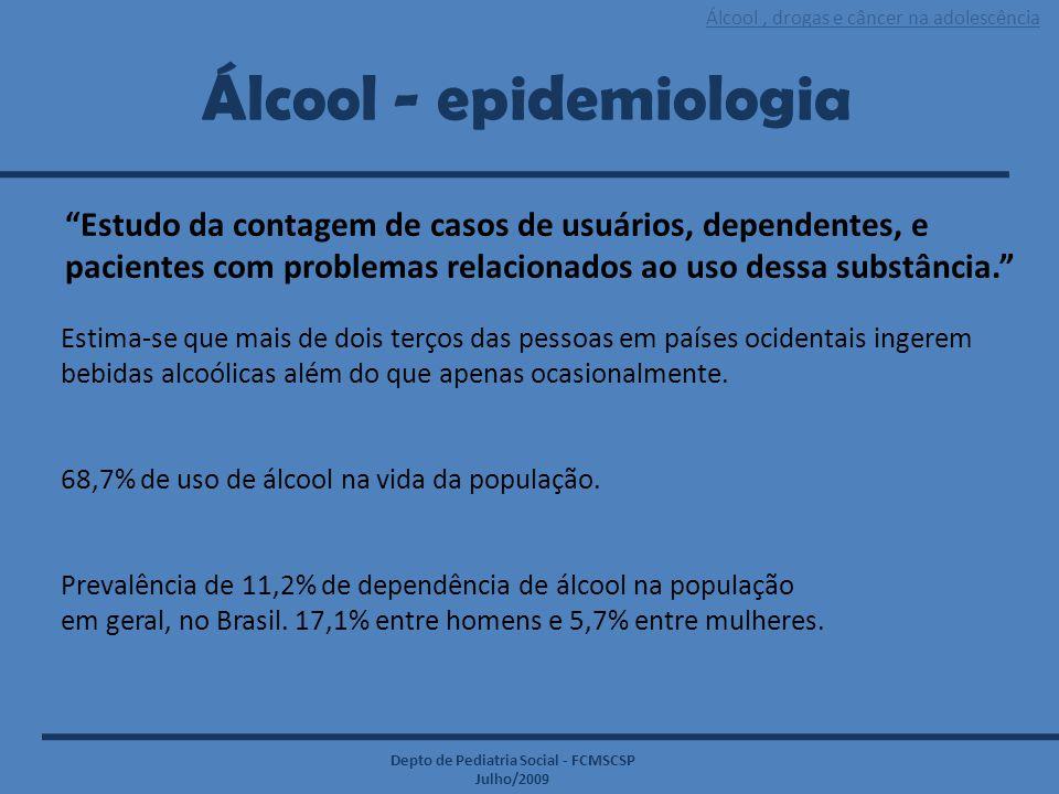 Álcool, drogas e câncer na adolescência Depto de Pediatria Social - FCMSCSP Julho/2009 Tabagismo X Câncer: outros  Nariz : 2X  Língua, boca, glândulas salivares e faringe: 6 a 27 vezes;  Esôfago: 8 a 10 vezes;  Laringe: 10 a 18 vezes;  Estômago: 2 a 3 vezes;  Rins: 5 vezes;  Bexiga: 3 vezes;  Pênis: 2 a 3 vezes;  Pâncreas: 2 a 5 vezes;  Cólon e reto:3 vezes  Ânus : 5 a 6 vezes