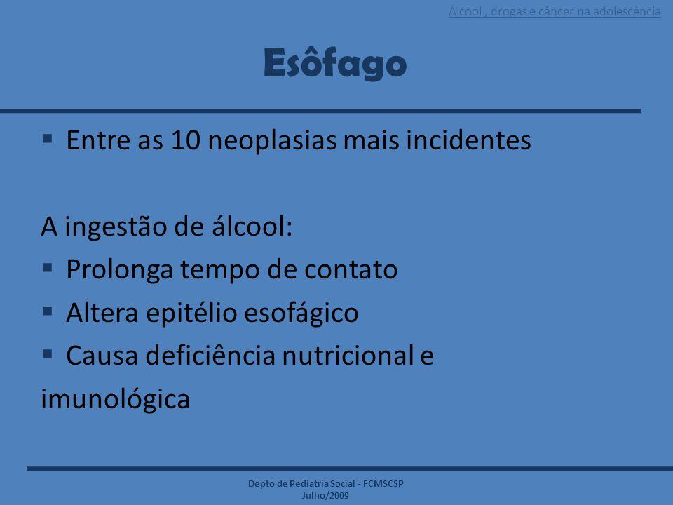 Álcool, drogas e câncer na adolescência Depto de Pediatria Social - FCMSCSP Julho/2009 Esôfago  Entre as 10 neoplasias mais incidentes A ingestão de