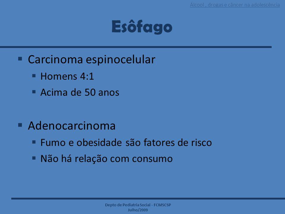 Álcool, drogas e câncer na adolescência Depto de Pediatria Social - FCMSCSP Julho/2009 Esôfago  Carcinoma espinocelular  Homens 4:1  Acima de 50 an