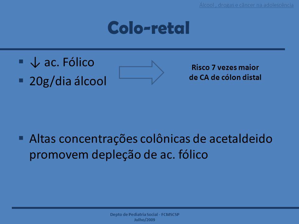 Álcool, drogas e câncer na adolescência Depto de Pediatria Social - FCMSCSP Julho/2009 Colo-retal  ↓ ac. Fólico  20g/dia álcool  Altas concentraçõe