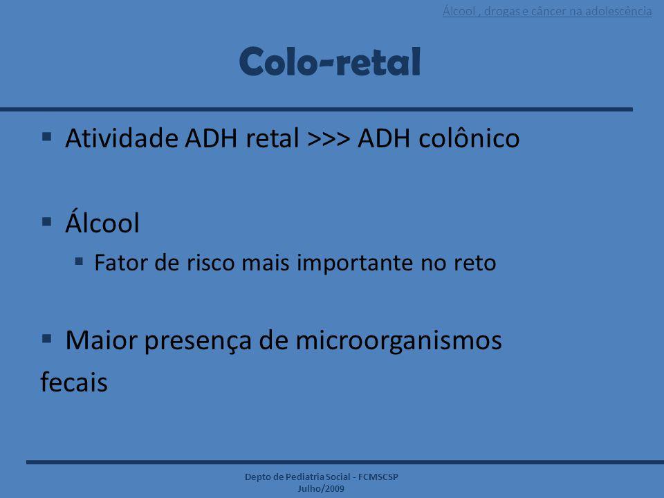 Álcool, drogas e câncer na adolescência Depto de Pediatria Social - FCMSCSP Julho/2009 Colo-retal  Atividade ADH retal >>> ADH colônico  Álcool  Fa