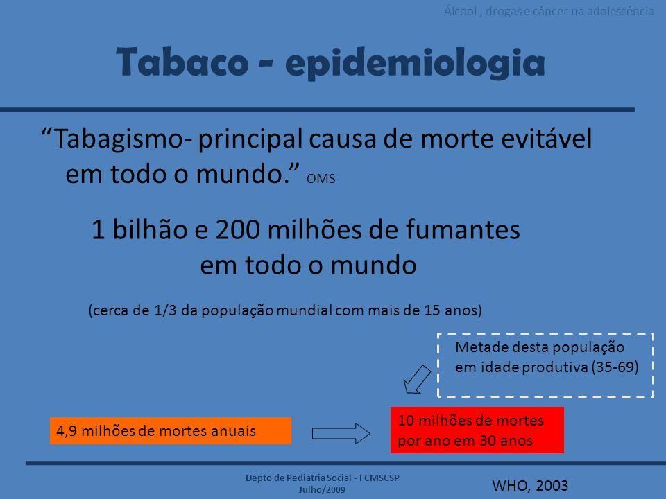 """Álcool, drogas e câncer na adolescência Depto de Pediatria Social - FCMSCSP Julho/2009 Tabaco - epidemiologia """"Tabagismo- principal causa de morte evi"""