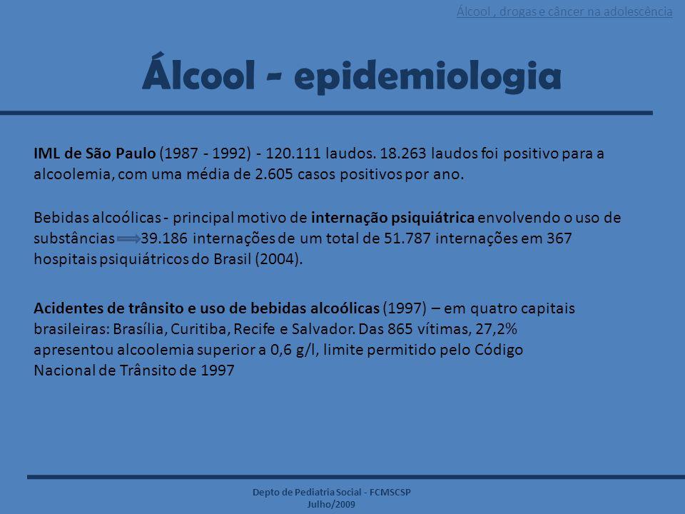 Álcool, drogas e câncer na adolescência Depto de Pediatria Social - FCMSCSP Julho/2009 Colo-retal  3° mais incidente no mundo  Homens e mulheres  Pico entre 60 e 79 anos  80% acima dos 50 anos