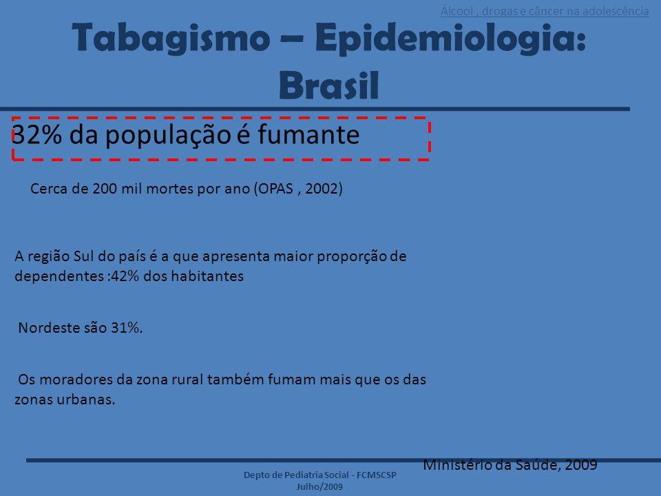 Álcool, drogas e câncer na adolescência Depto de Pediatria Social - FCMSCSP Julho/2009 Tabagismo – Epidemiologia: Brasil 32% da população é fumante Ce